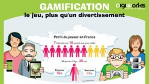 gamification-Digiworks